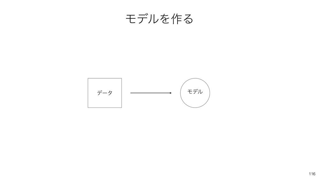 116 ϞσϧΛ࡞Δ σʔλ Ϟσϧ