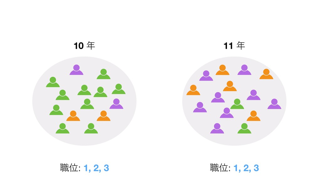 ৬Ґ: 1, 2, 3 ৬Ґ: 1, 2, 3 10  11 