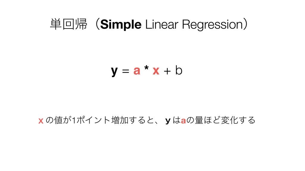 y = a * x + b ͇ͷ͕1ϙΠϯτ૿Ճ͢Δͱɺ͈aͷྔ΄ͲมԽ͢Δ ୯ճؼʢSi...