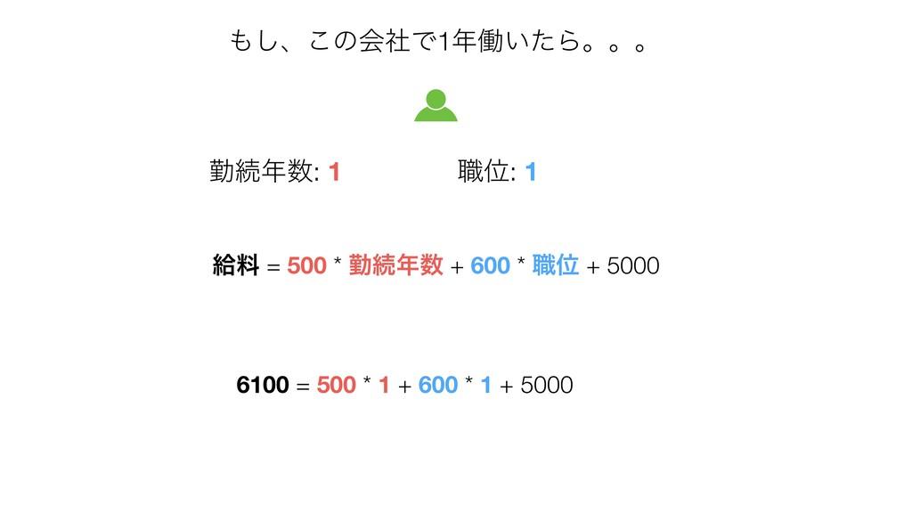 6100 = 500 * 1 + 600 * 1 + 5000 ۈଓ: 1 ৬Ґ: 1 ...