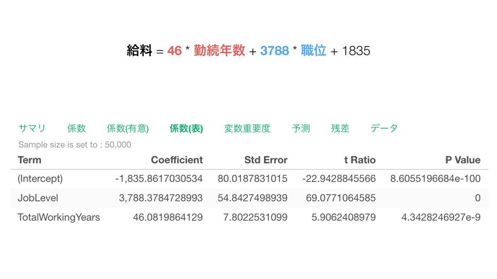 څྉ = 46 * ۈଓ + 3788 * ৬Ґ + 1835