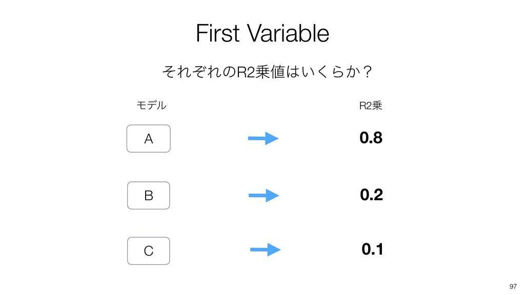 97 First Variable ͦΕͧΕͷR2͍͘Β͔ʁ 0.8 0.2 0.1 R...