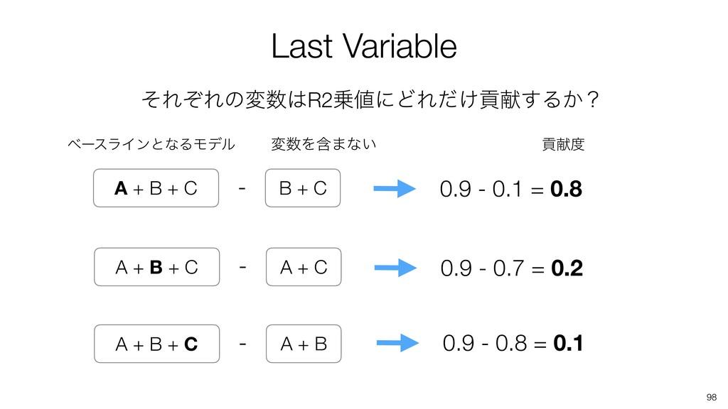 98 Last Variable ͦΕͧΕͷมR2ʹͲΕ͚ͩߩݙ͢Δ͔ʁ A + B ...
