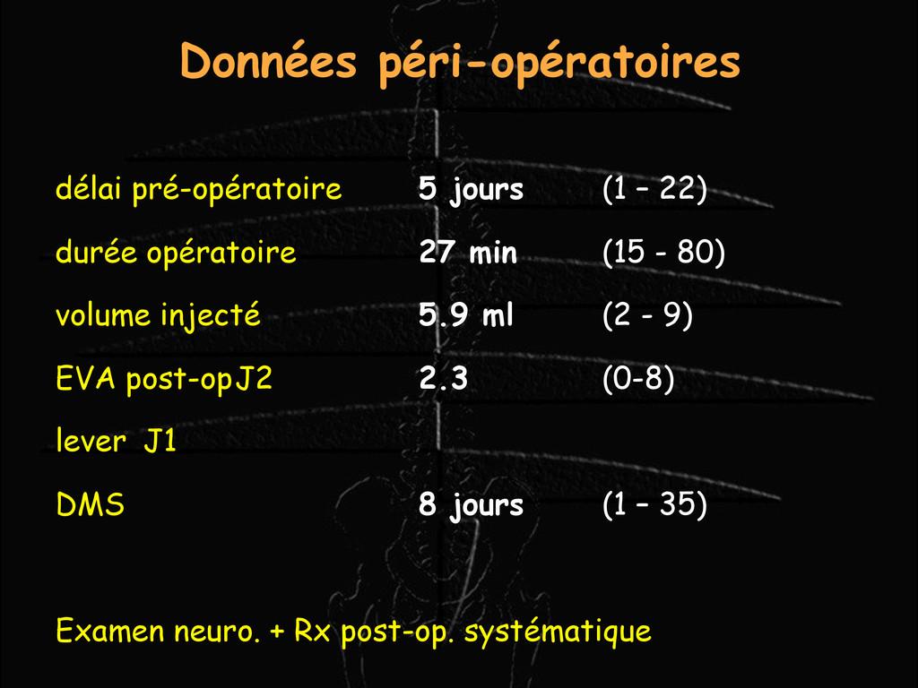 Données péri-opératoires délai pré-opératoire 5...