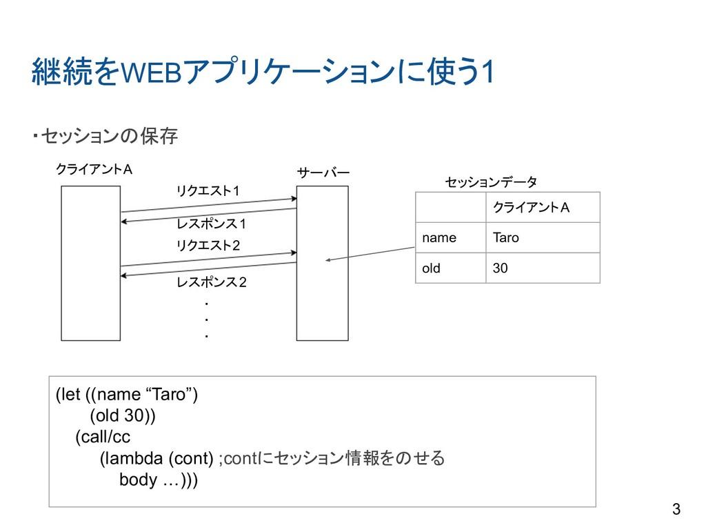 継続をWEBアプリケーションに使う1 ・セッションの保存 . . . リクエスト1 レスポンス...