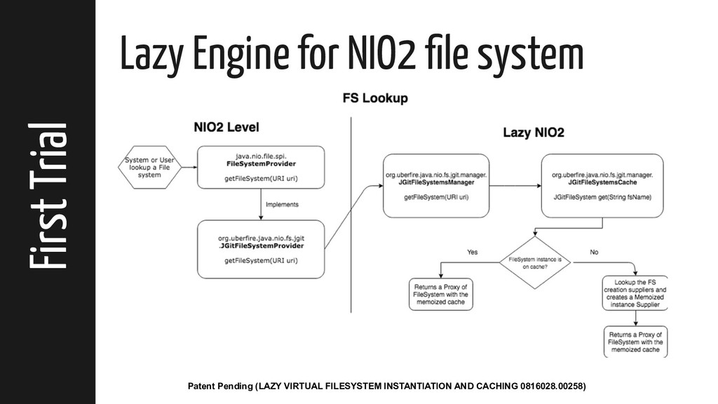 First Trial Lazy Engine for NIO2 file system Pat...