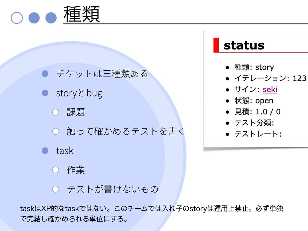 छྨ story bug task UBTL91తͳUBTLͰͳ͍ɻ͜ͷνʔϜͰೖΕࢠͷ...