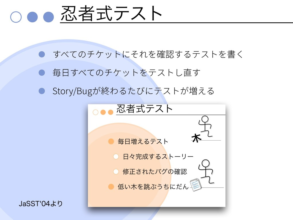 ऀࣜςετ Story/Bug +B445ΑΓ