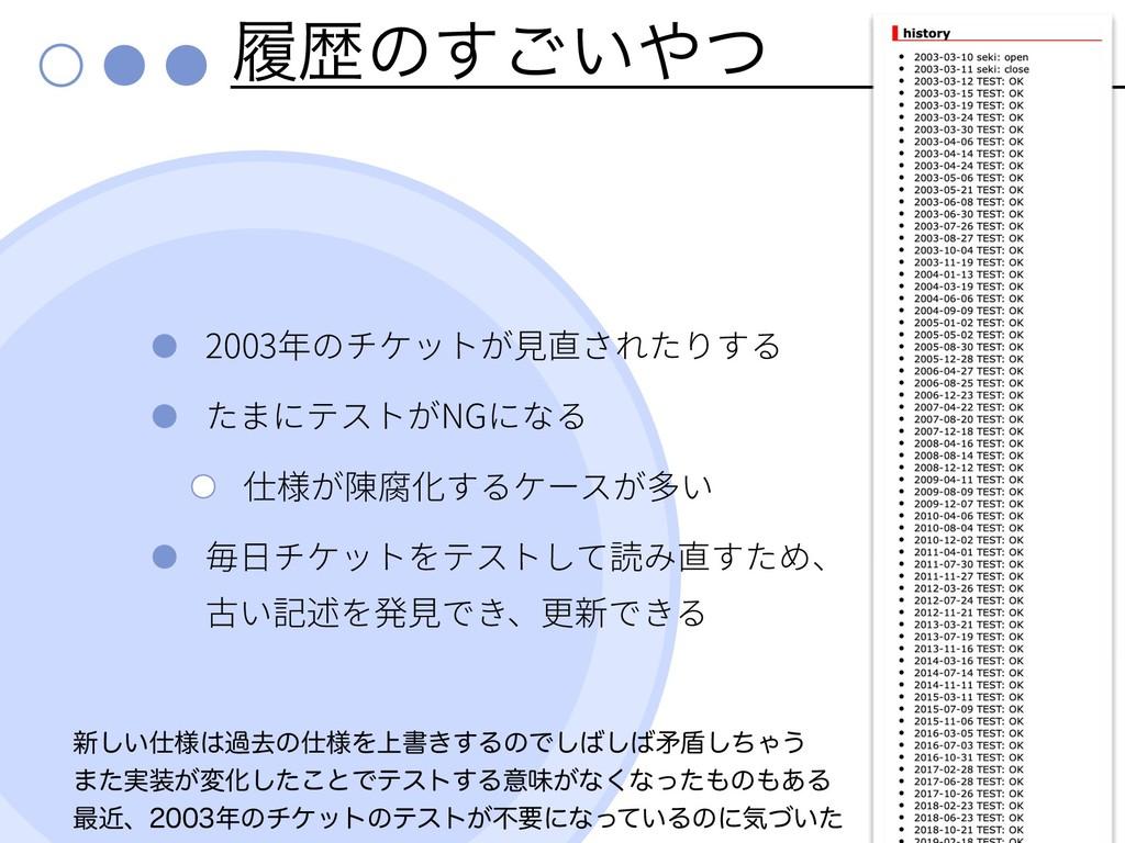 ཤྺͷ͍ͭ͢͝ 2003 NG ৽͍༷͠աڈͷ༷Λ্ॻ͖͢ΔͷͰ͠͠ໃ६ͪ͠Ό͏...
