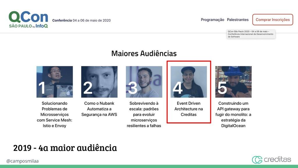 @camposmilaa 2019 - 4a maior audiência