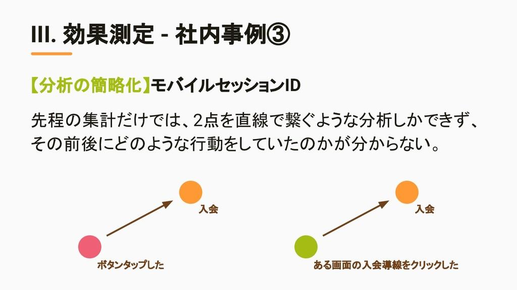 III. 効果測定 - 社内事例③ 【分析の簡略化】モバイルセッションID 先程の集計だけでは...
