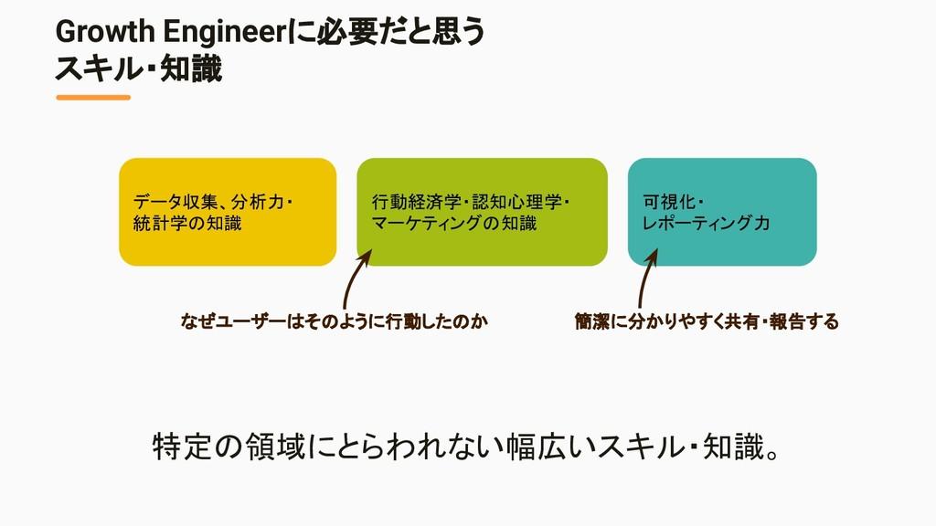 Growth Engineerに必要だと思う スキル・知識 特定の領域にとらわれない幅広いスキ...