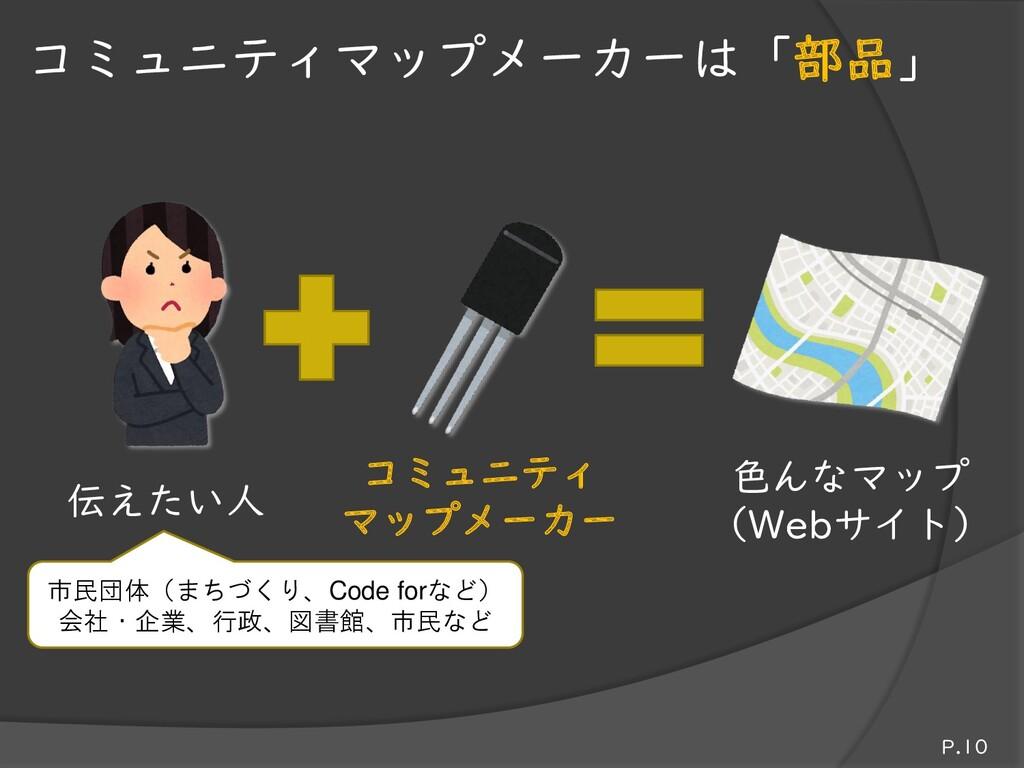 P.10 コミュニティマップメーカーは「部品」 伝えたい人 コミュニティ マップメーカー 色ん...