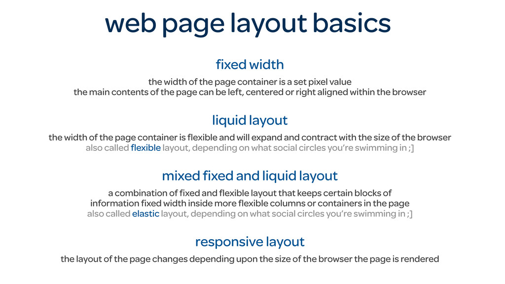 web page layout basics fixed width the width of ...