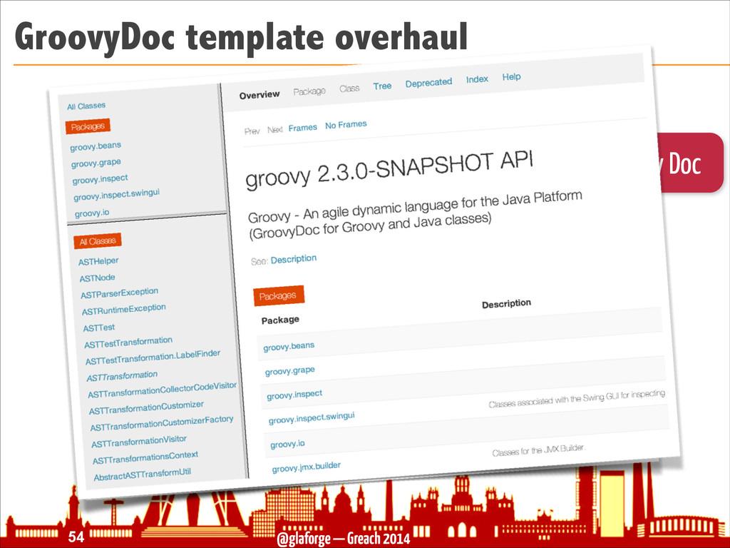 @glaforge — Greach 2014 GroovyDoc template over...