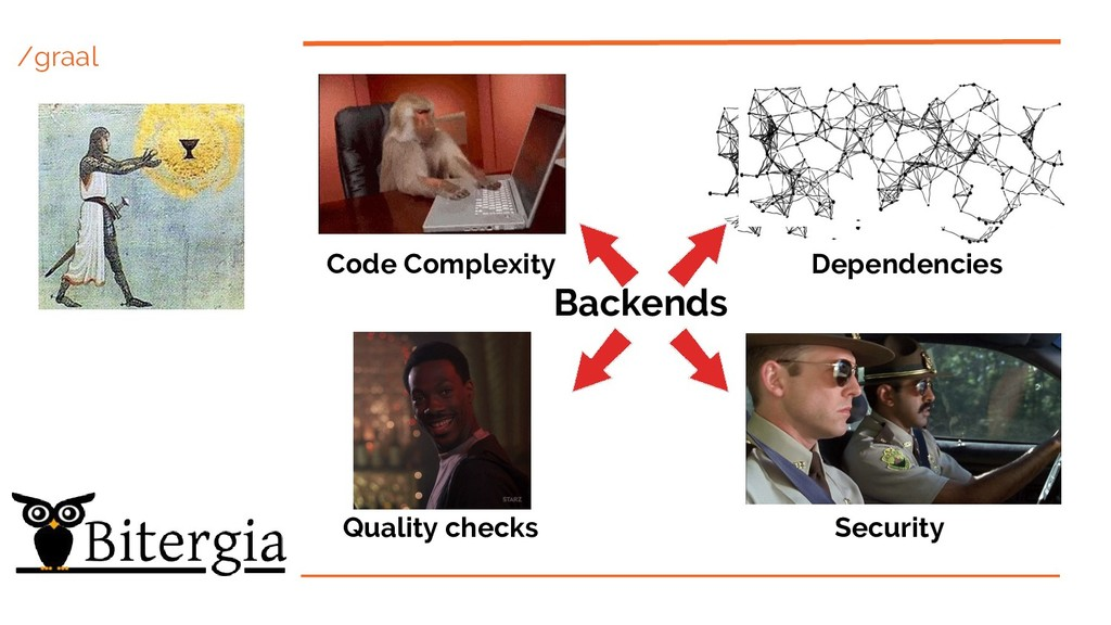 /graal Code Complexity Dependencies Quality che...