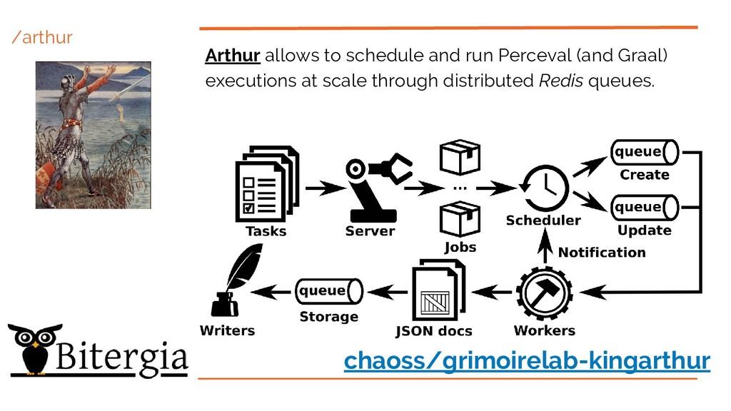 /arthur Arthur allows to schedule and run Perce...