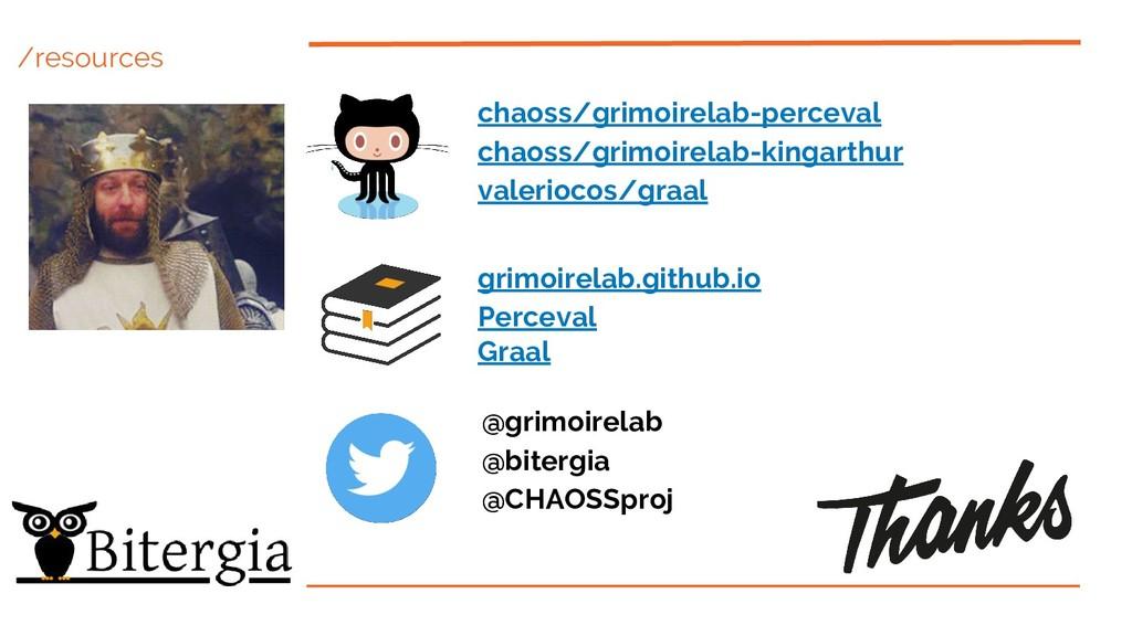 /resources chaoss/grimoirelab-perceval chaoss/g...