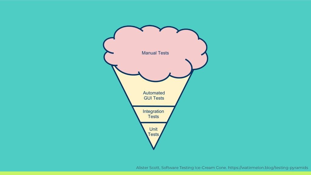 Alister Scott, Software Testing Ice-Cream Cone....