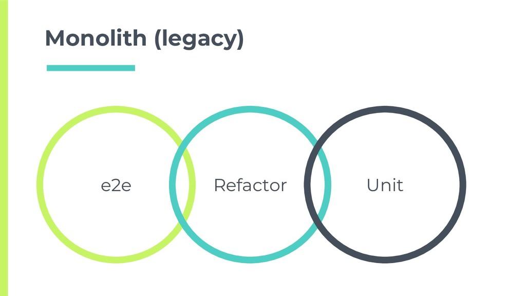 Monolith (legacy) e2e Refactor Unit