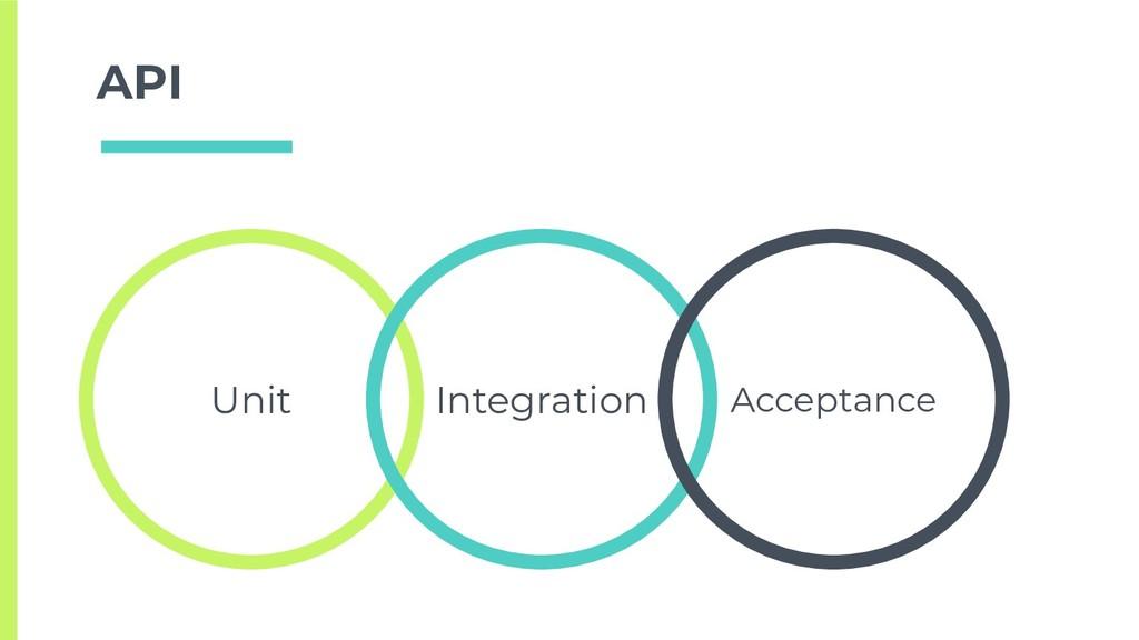 API Unit Integration Acceptance