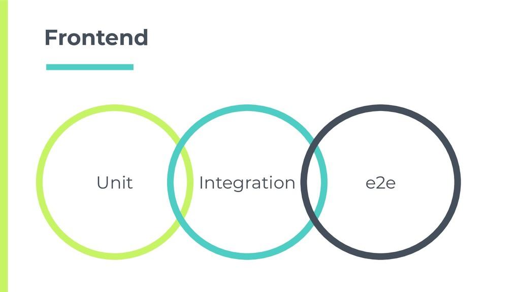 Frontend Unit Integration e2e