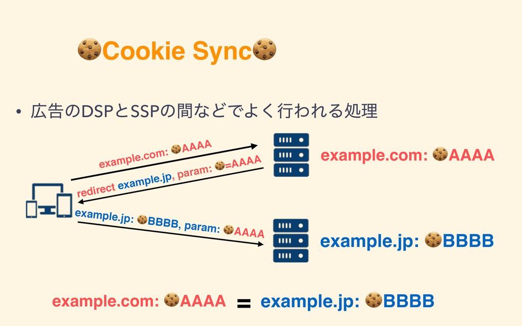 • ࠂͷDSPͱSSPͷؒͳͲͰΑ͘ߦΘΕΔॲཧ Cookie Sync example.c...