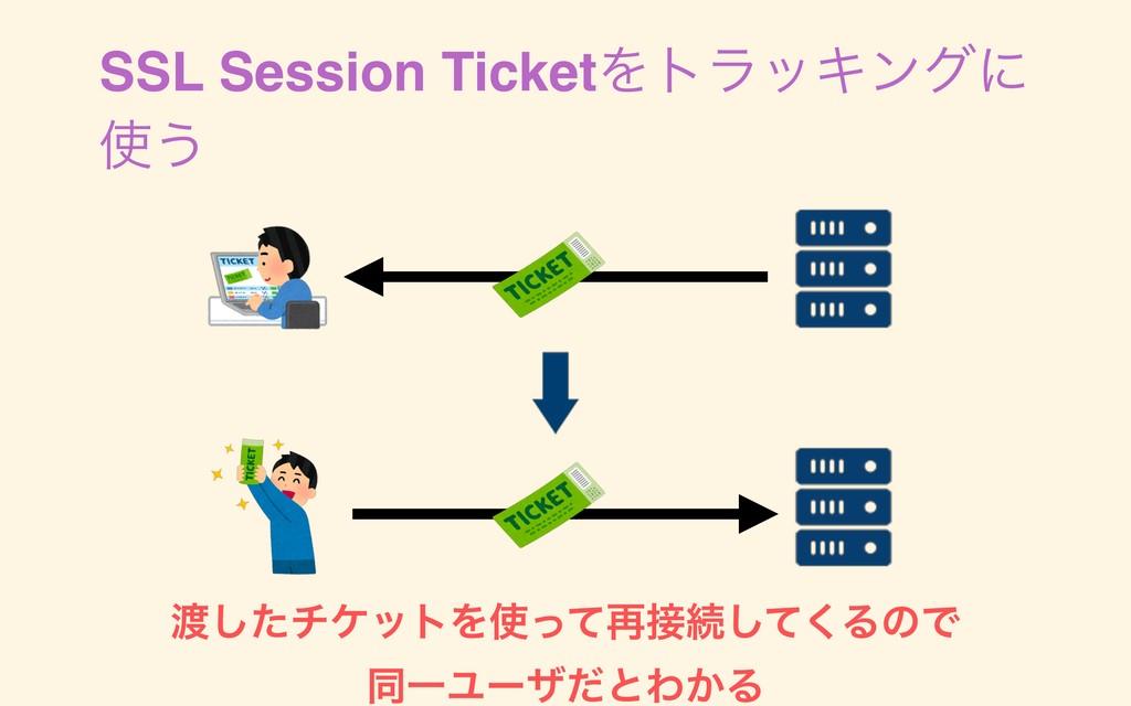 SSL Session TicketΛτϥοΩϯάʹ ͏ ͨ͠νέοτΛͬͯ࠶ଓͯ͘͠...