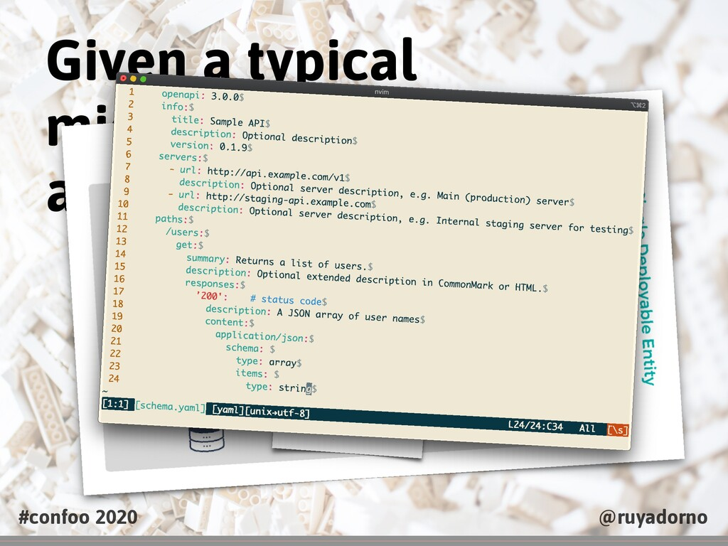 #confoo 2020 @ruyadorno Given a typical microse...