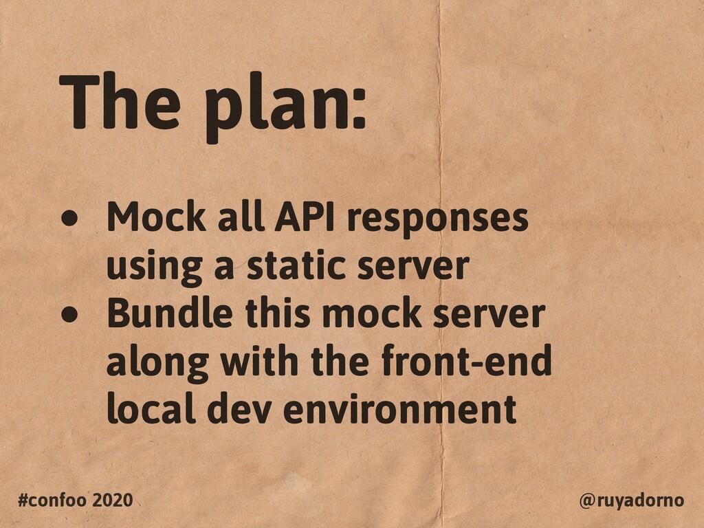 #confoo 2020 @ruyadorno The plan: • Mock all AP...