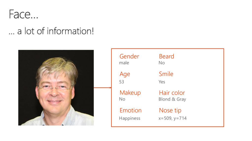male Gender 53 Age No Makeup Happiness Emotion ...