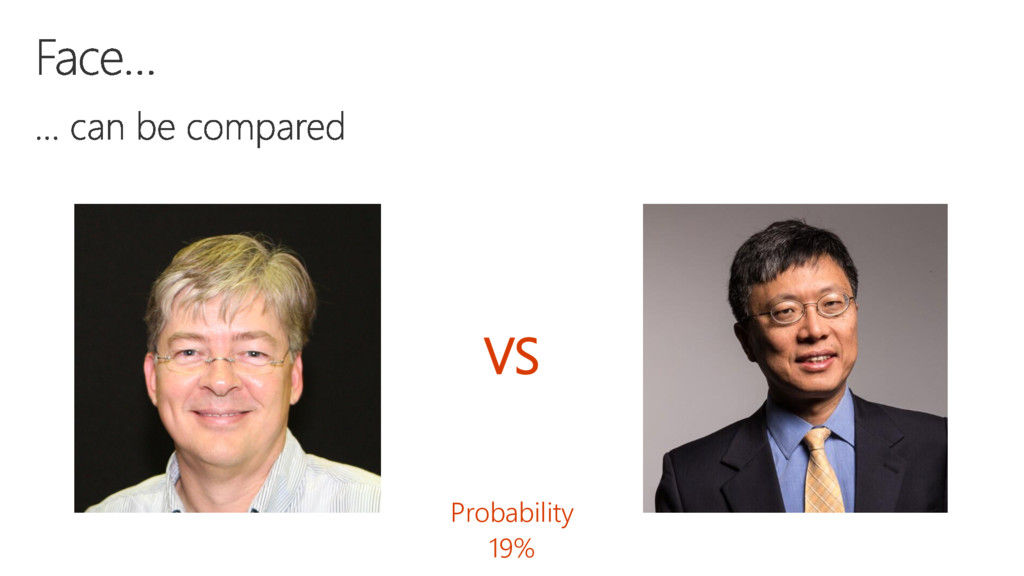 VS Probability 19%