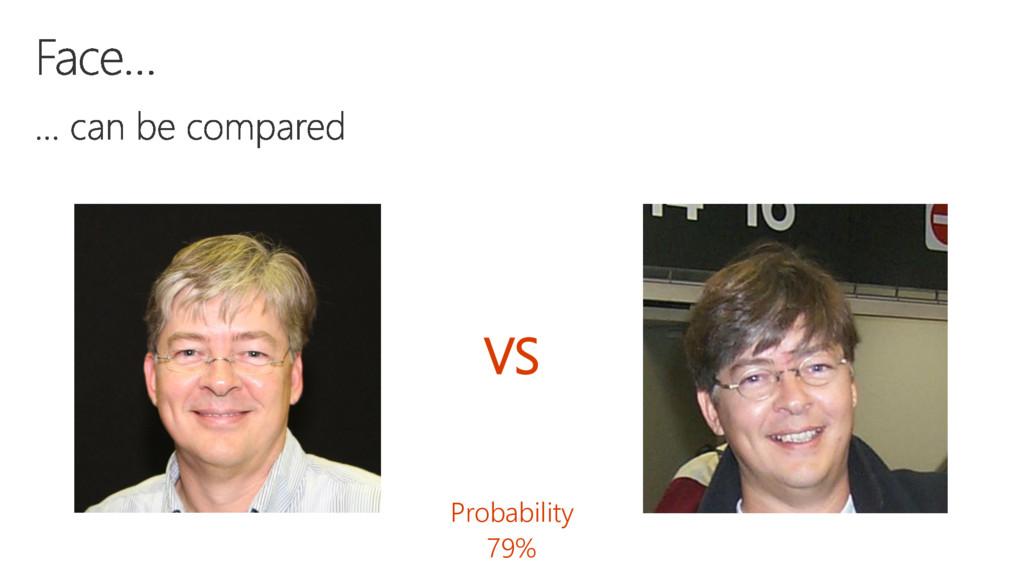 VS Probability 79%