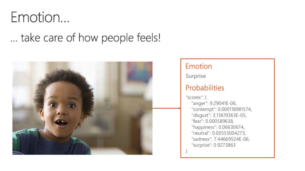 "Emotion Probabilities Surprise ""scores"": { ""ang..."