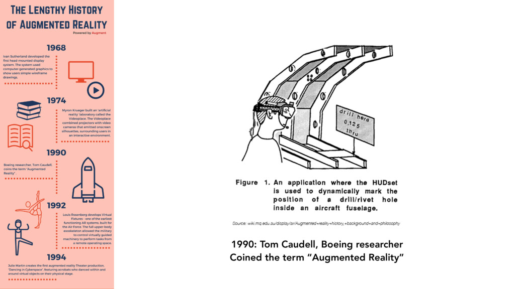 1990: Tom Caudell, Boeing researcher Coined the...
