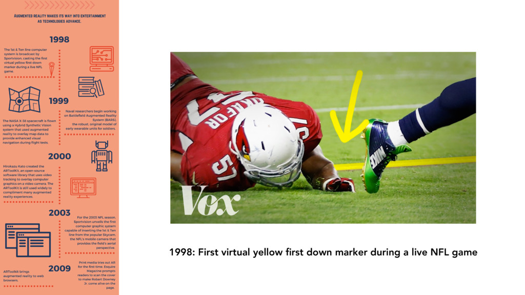 1998: First virtual yellow first down marker dur...
