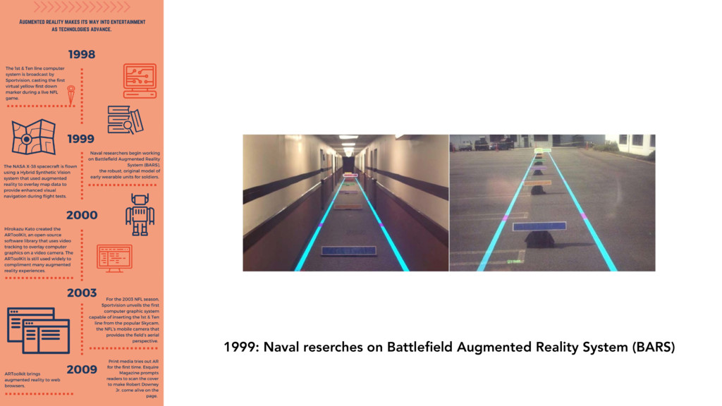 1999: Naval reserches on Battlefield Augmented R...
