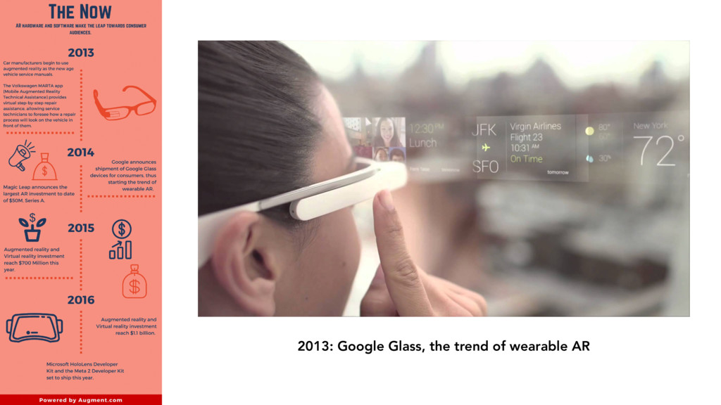 2013: Google Glass, the trend of wearable AR