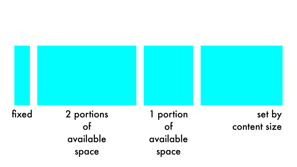 2 portions of available  space set by  conten...