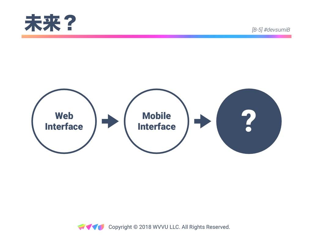 ະདྷʁ Web Interface Mobile Interface ? Copyright ...