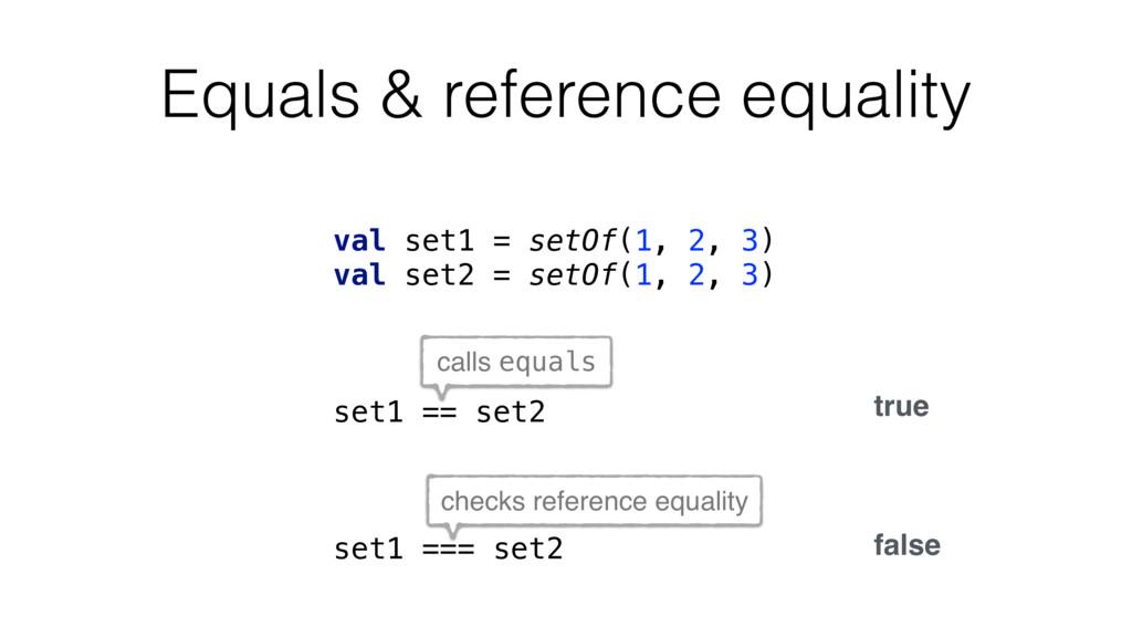 Equals & reference equality val set1 = setOf(1,...