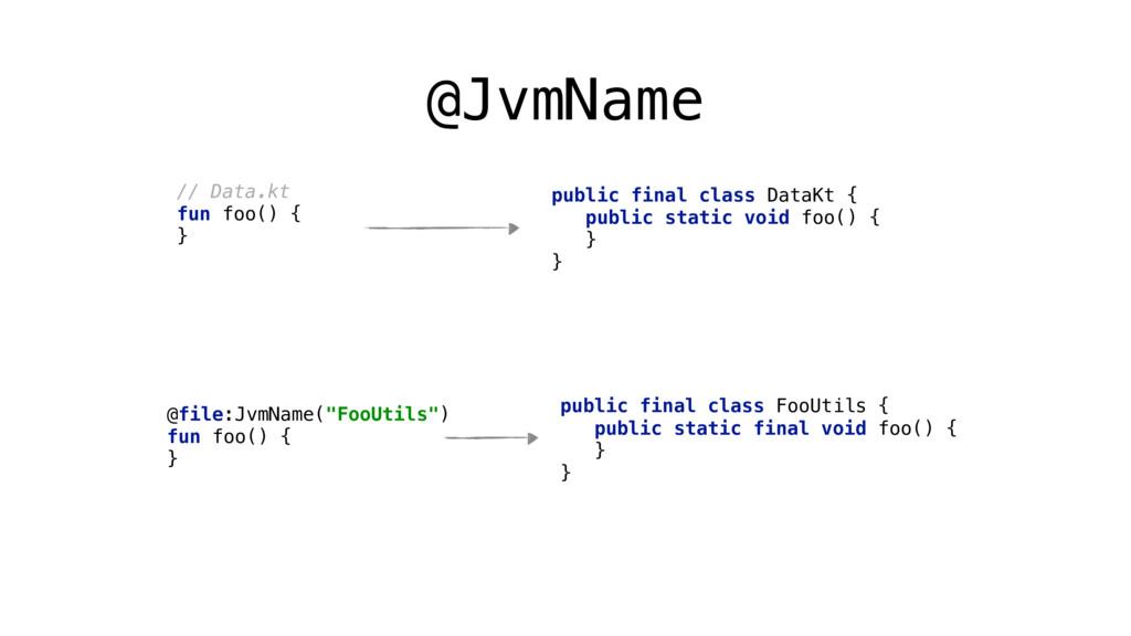 @JvmName // Data.kt fun foo() { } public final...
