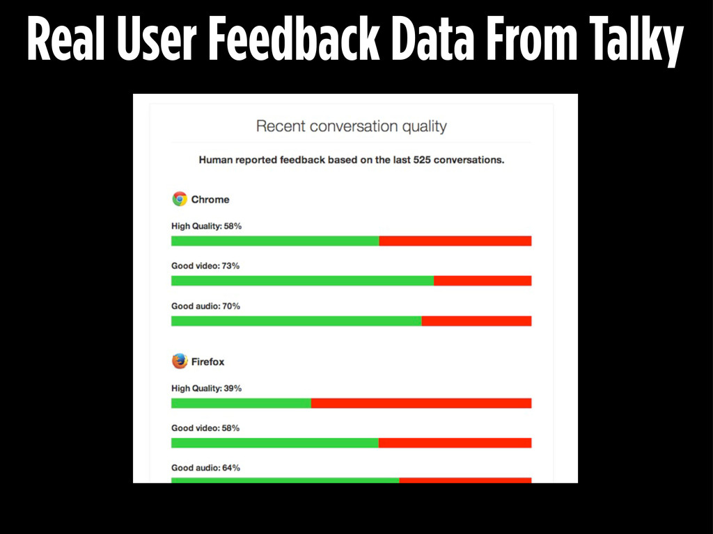 Real User Feedback Data From Talky