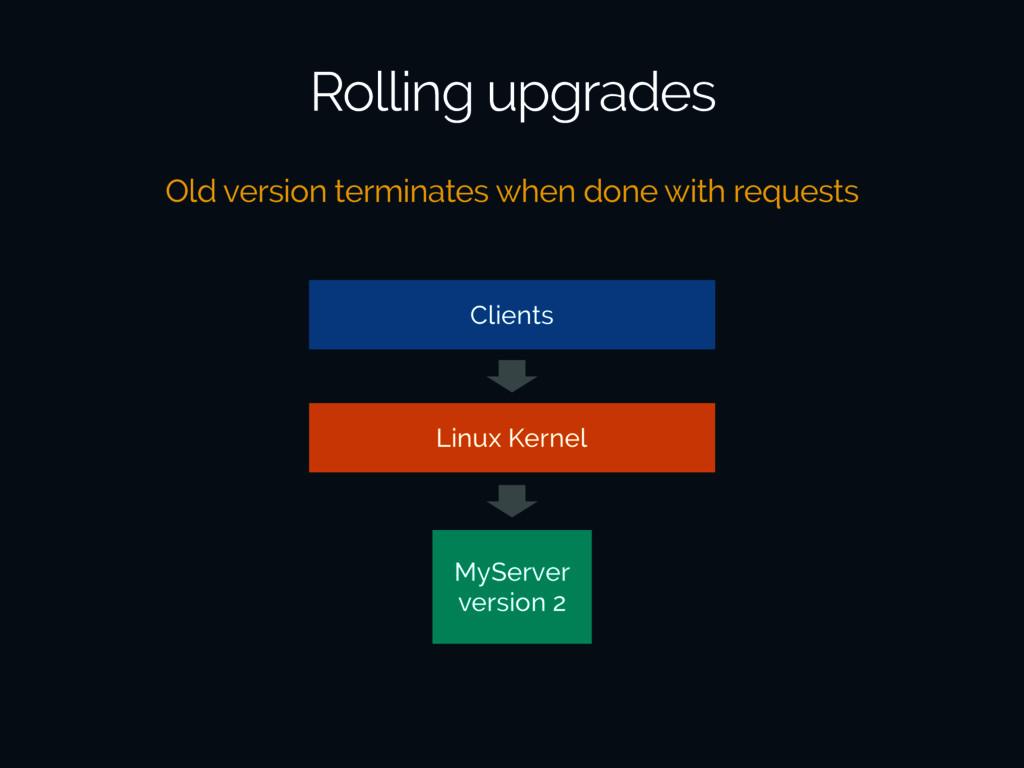 Rolling upgrades Linux Kernel Clients MyServer ...