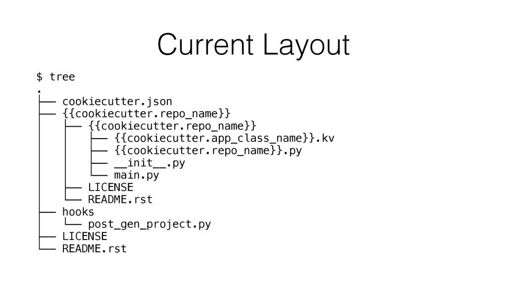 Current Layout $ tree . ├── cookiecutter.json ├...