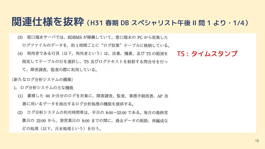 関連仕様を抜粋(H31 春期 DB スペシャリスト午後 Ⅱ 問 1 より・1/4) 15 TS...