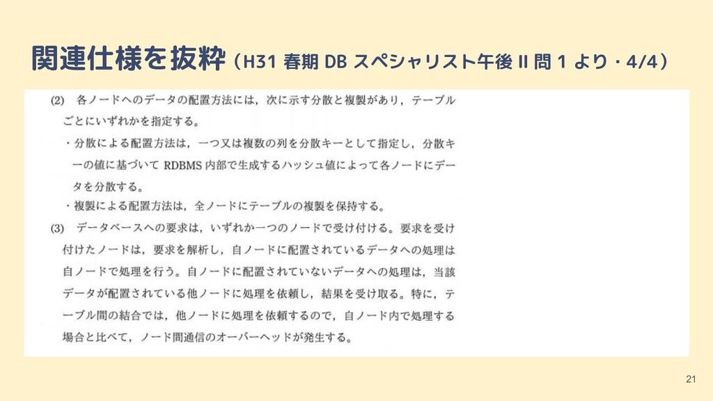 関連仕様を抜粋(H31 春期 DB スペシャリスト午後 Ⅱ 問 1 より・4/4) 21