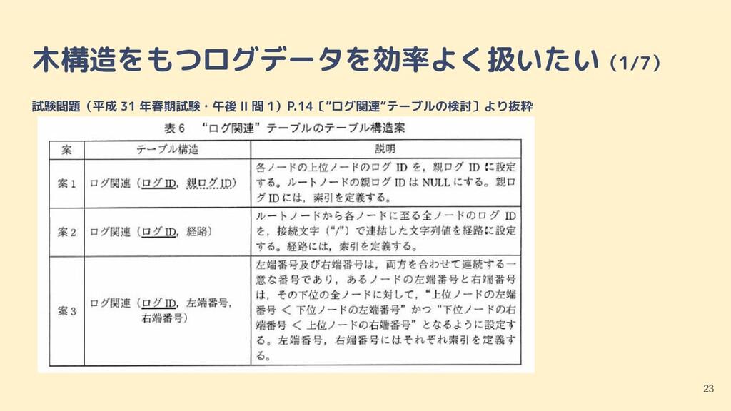 木構造をもつログデータを効率よく扱いたい(1/7) 試験問題(平成 31 年春期試験・午後 Ⅱ...