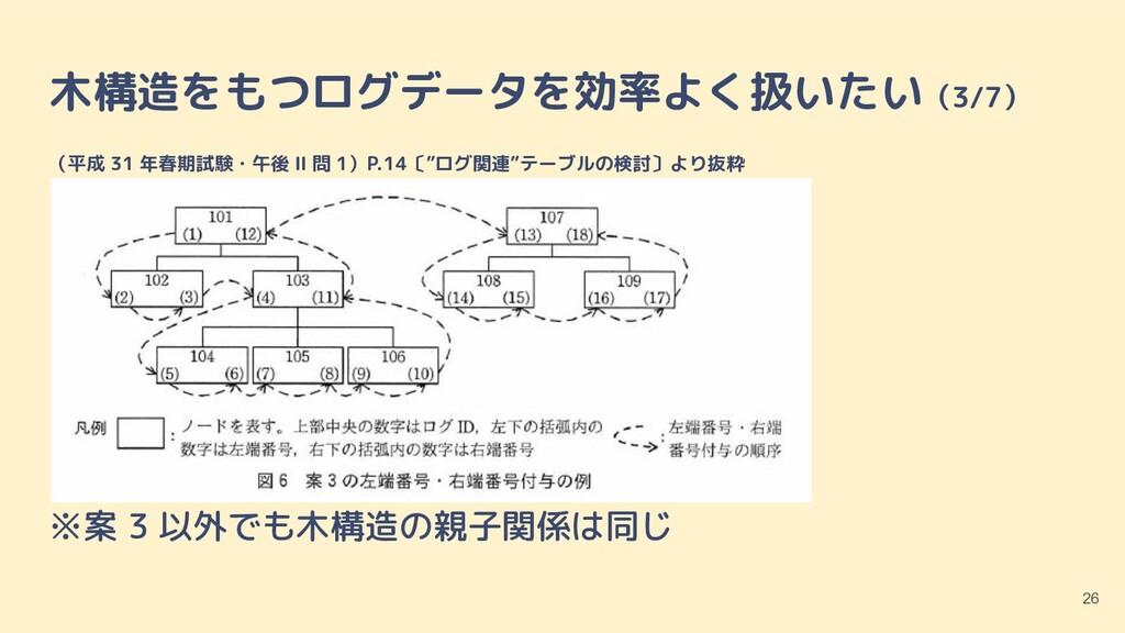 木構造をもつログデータを効率よく扱いたい(3/7) (平成 31 年春期試験・午後 Ⅱ 問 1...