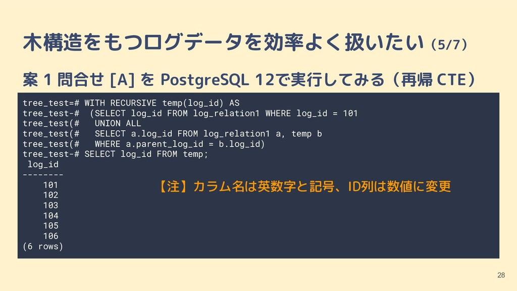 木構造をもつログデータを効率よく扱いたい(5/7) 案 1 問合せ [A] を Postgre...